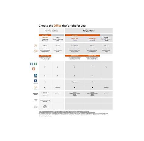 Microsoft Office Home and Business 2019 - Microsoft All