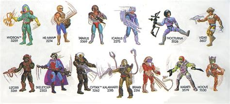 He-Man and the Masters of the Universe - Eine Actionfigur