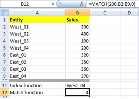 Complete Guide to INDEX & MATCH for Flexible Lookups in
